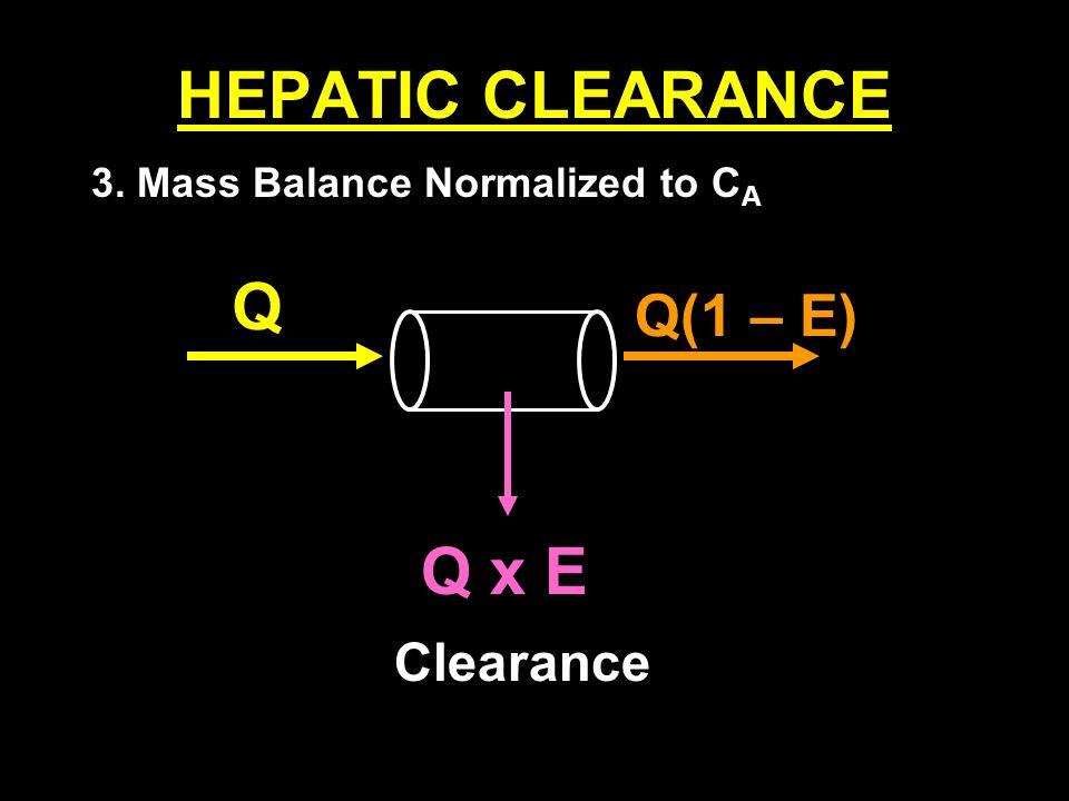 HEPATIC CLEARANCE Q Q x E Q(1 – E) Clearance