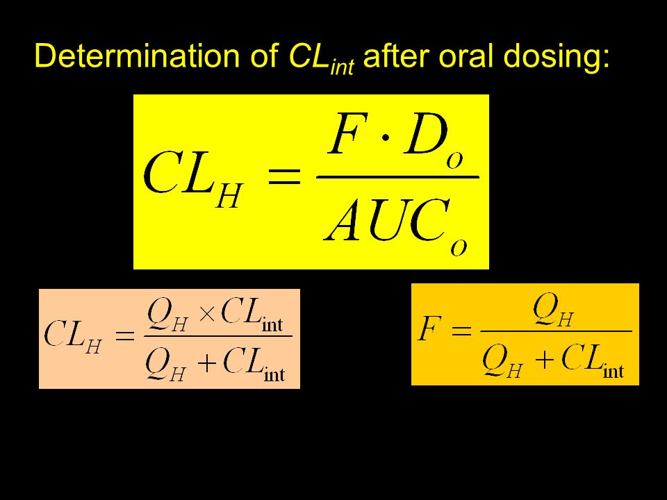 Determination of CLint after oral dosing: