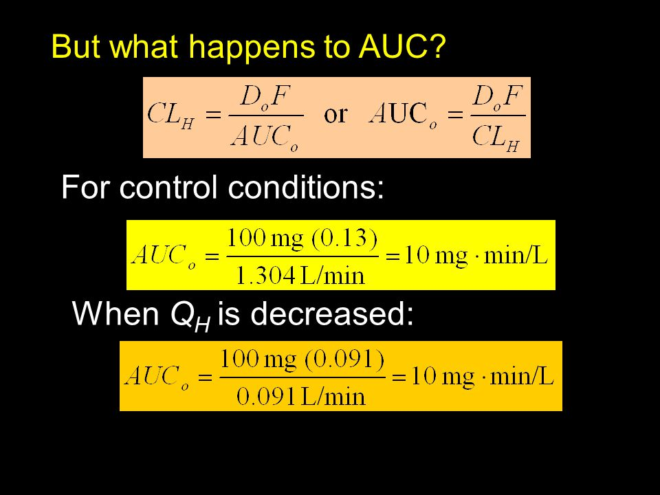 But what happens to AUC For control conditions: When QH is decreased: