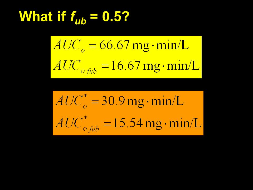 What if fub = 0.5