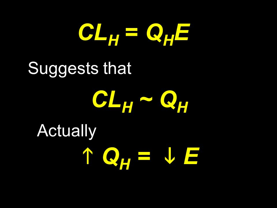 CLH = QHE Suggests that CLH ~ QH Actually h QH = i E