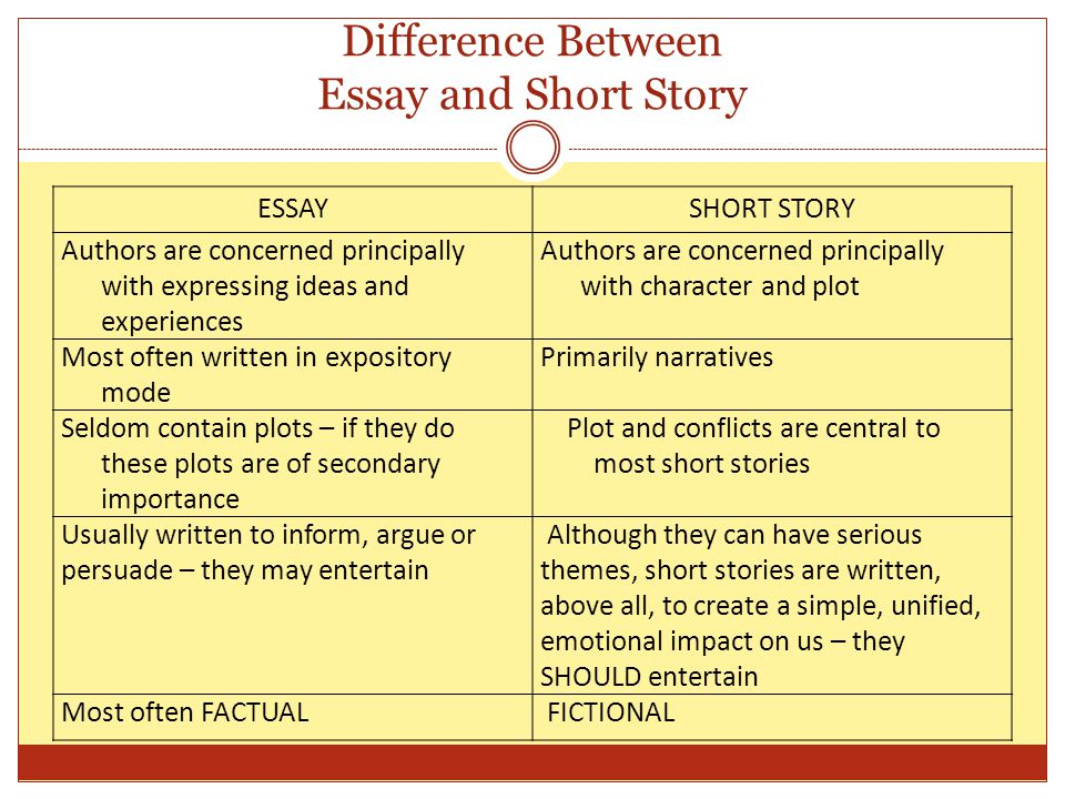 How to Write a Critical Analysis of a Short Story