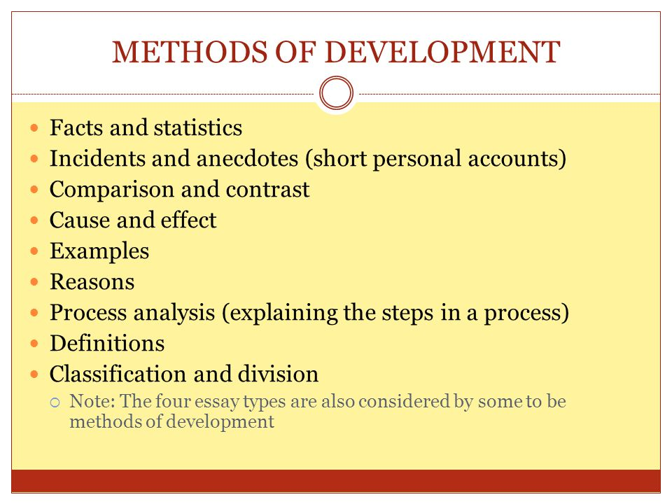 METHODS OF DEVELOPMENT