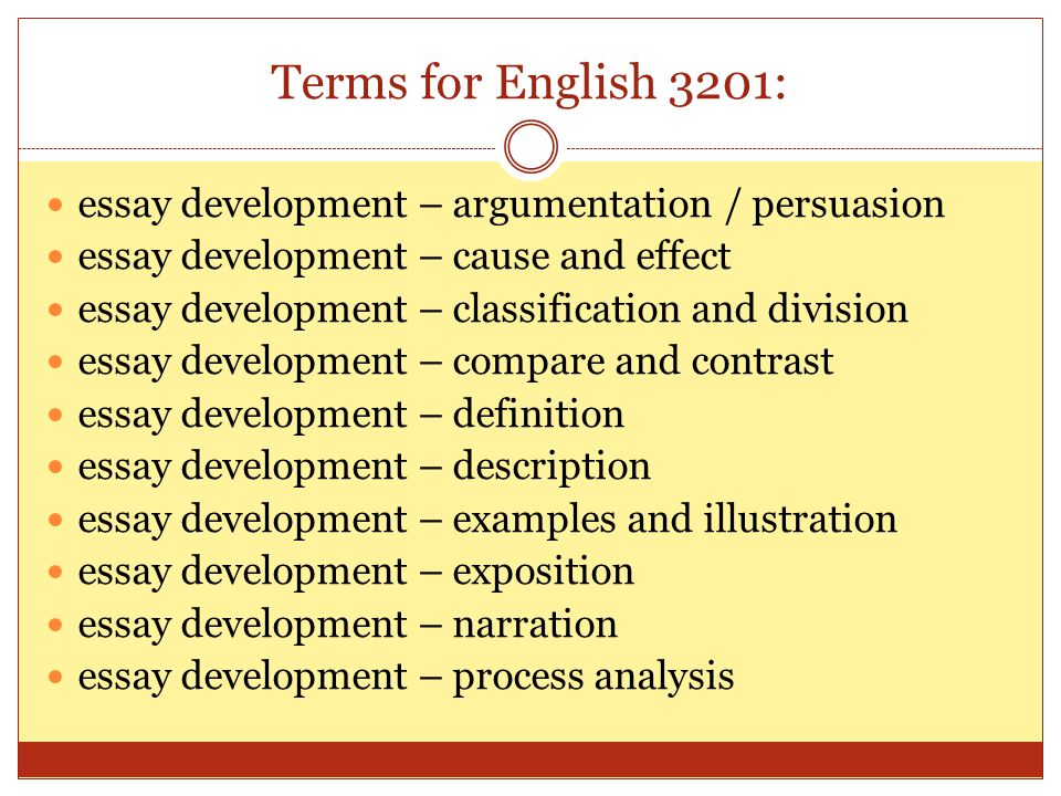 Terms for English 3201: essay development – argumentation / persuasion