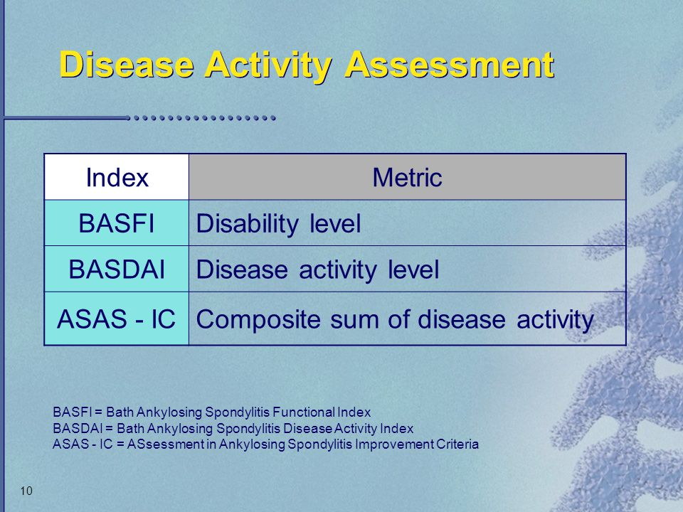 Disease Activity Assessment