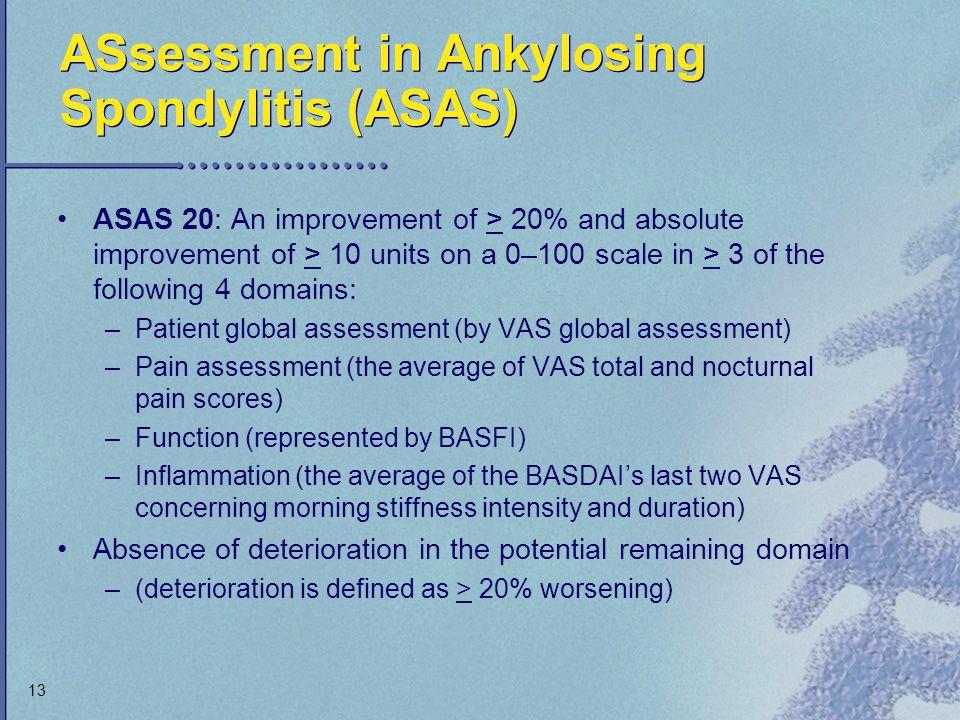ASsessment in Ankylosing Spondylitis (ASAS)