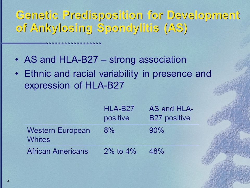 Genetic Predisposition for Development of Ankylosing Spondylitis (AS)