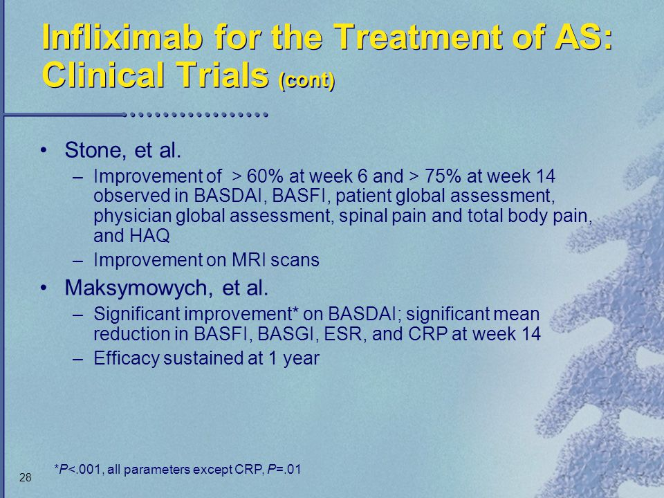 Infliximab for the Treatment of AS: Clinical Trials (cont)