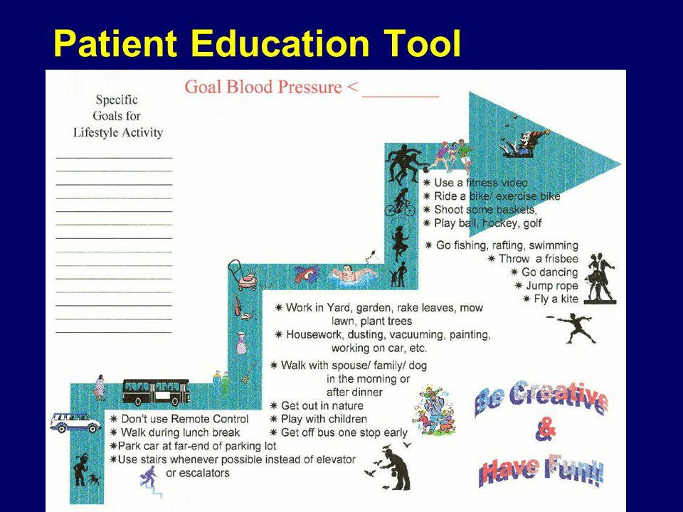 Patient Education Tool