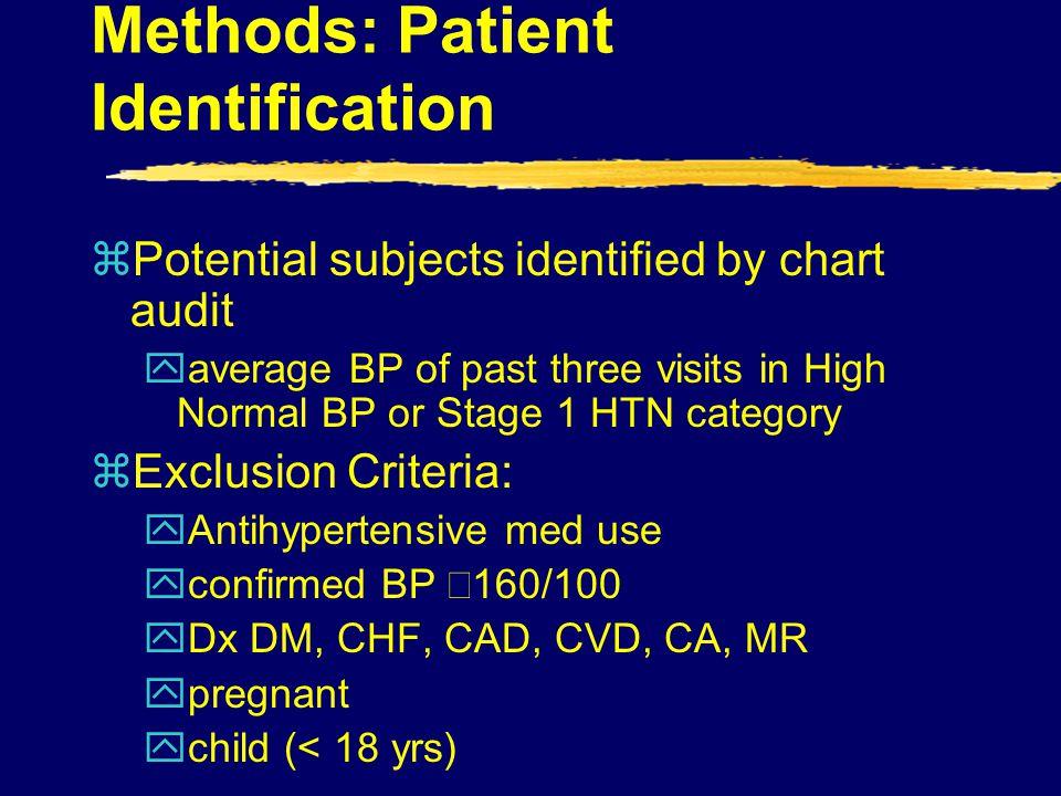 Methods: Patient Identification