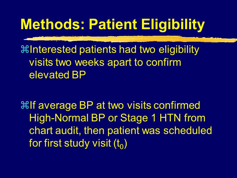 Methods: Patient Eligibility