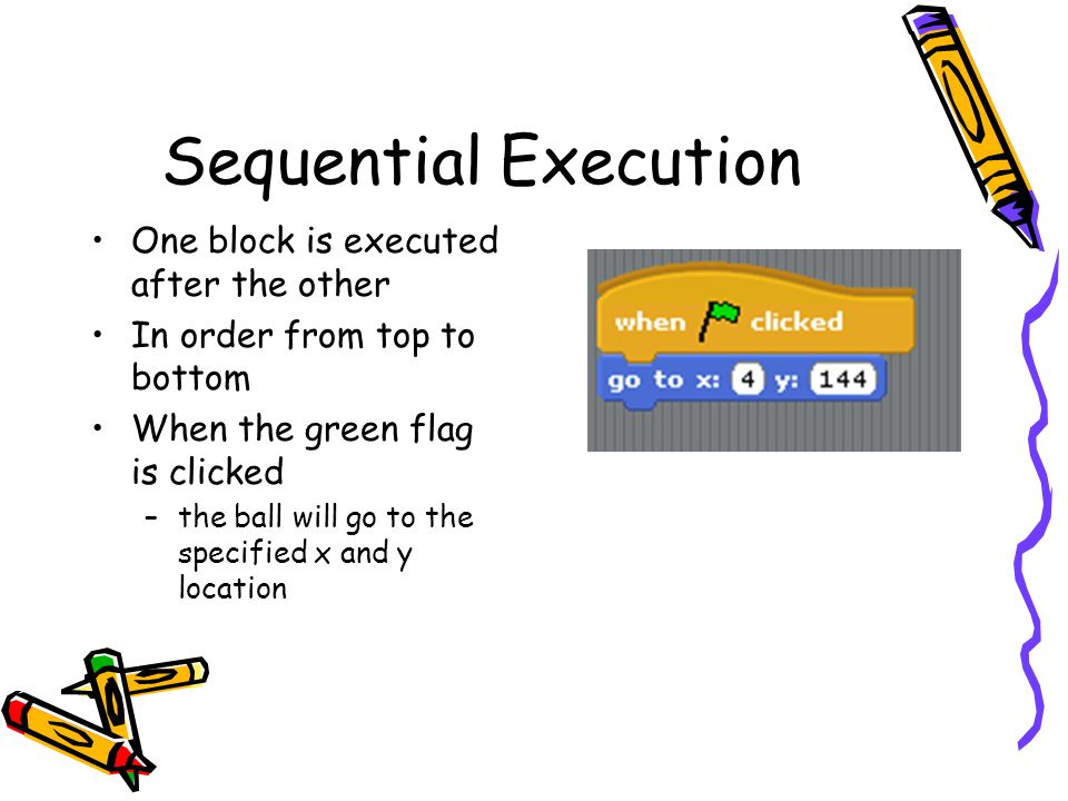 Sequential Execution One block is executed after the other