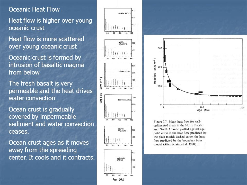 Oceanic Heat Flow Heat flow is higher over young oceanic crust. Heat flow is more scattered over young oceanic crust.