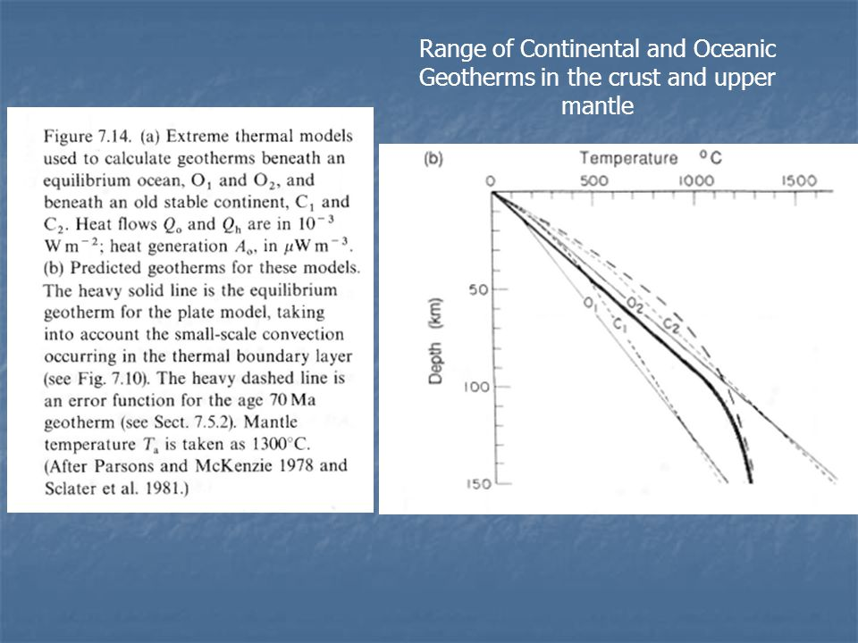 Range of Continental and Oceanic Geotherms in the crust and upper mantle