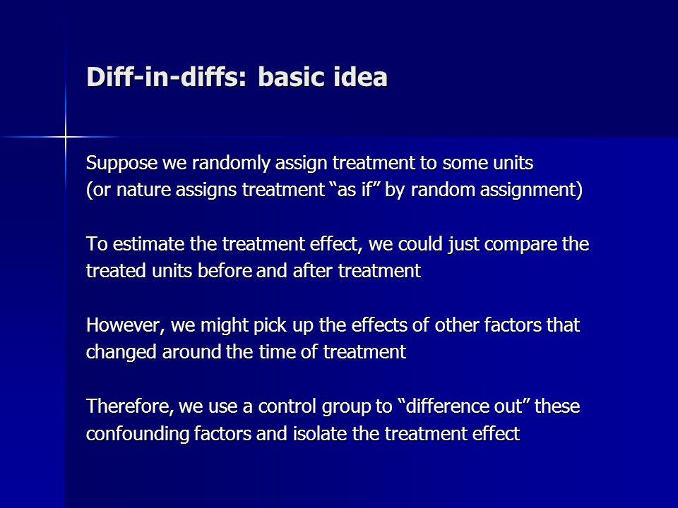 Diff-in-diffs: basic idea