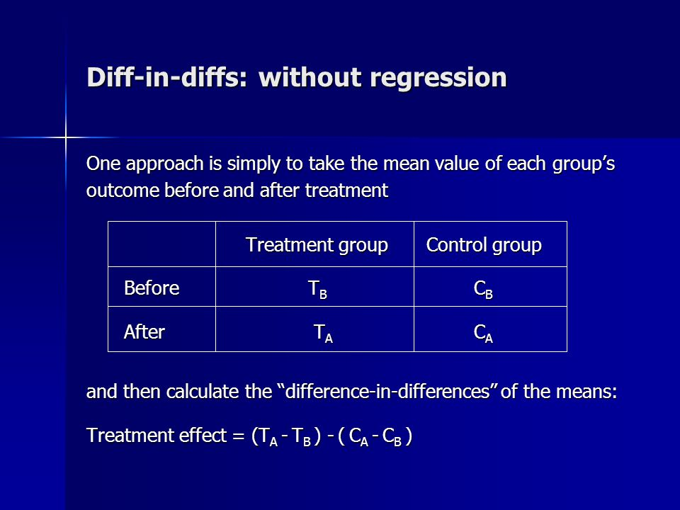 Diff-in-diffs: without regression