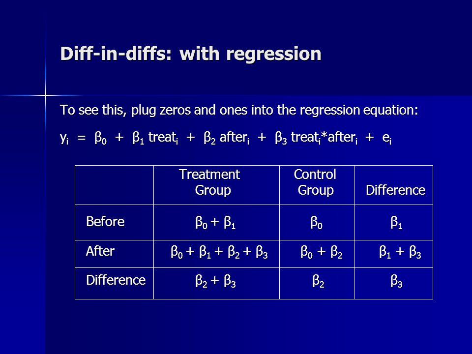 Diff-in-diffs: with regression