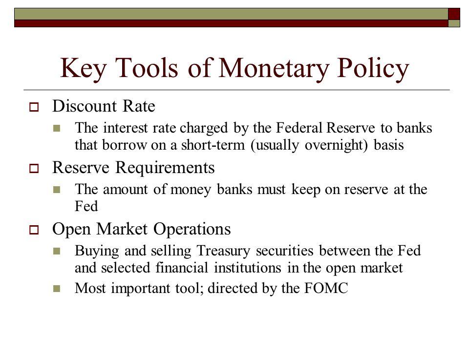 Key Tools of Monetary Policy