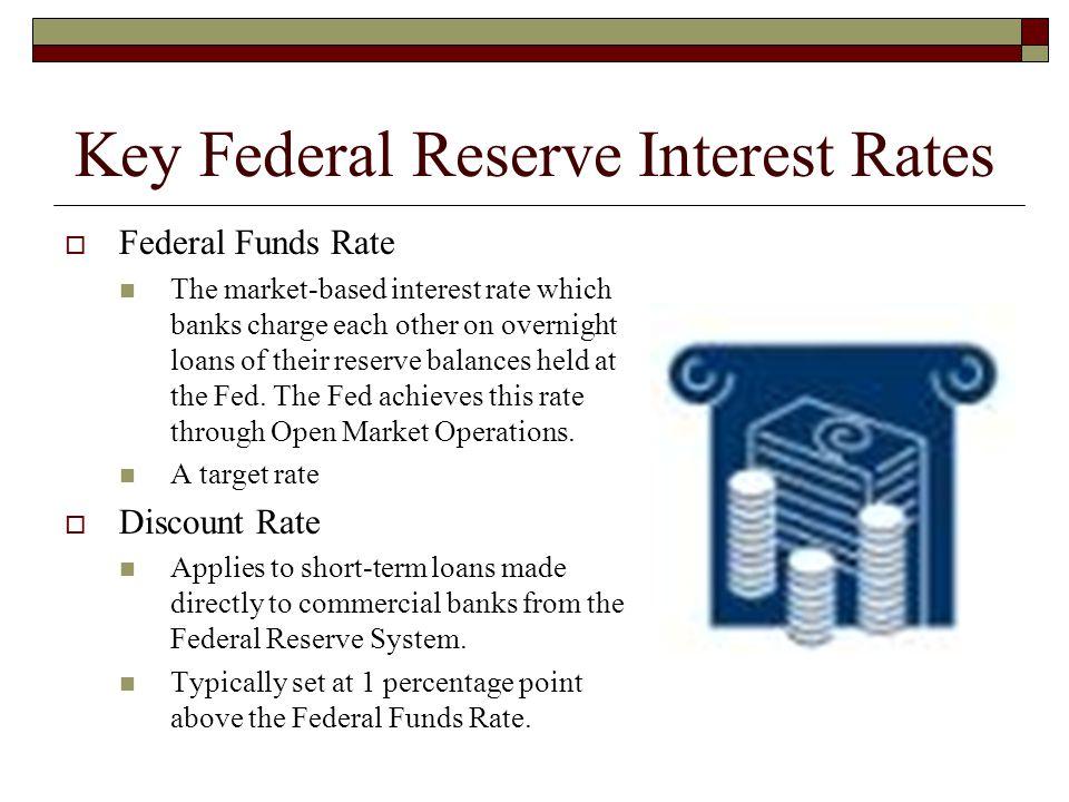 Key Federal Reserve Interest Rates