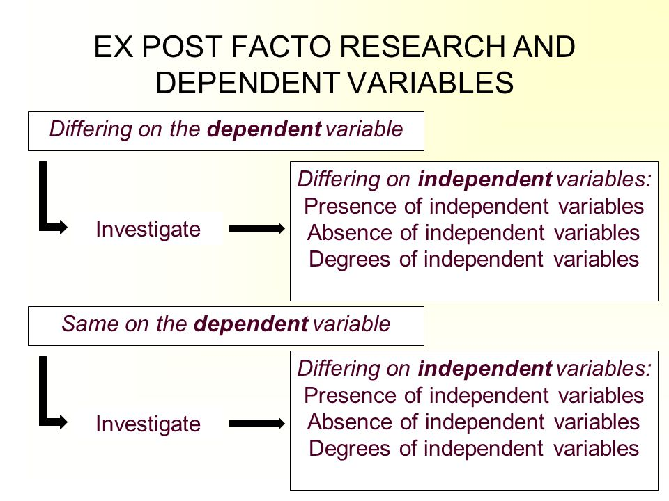 EX POST FACTO RESEARCH AND DEPENDENT VARIABLES