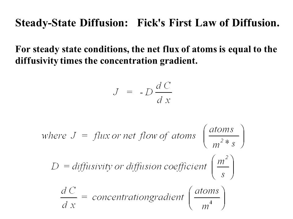 Steady-State Diffusion: Fick s First Law of Diffusion
