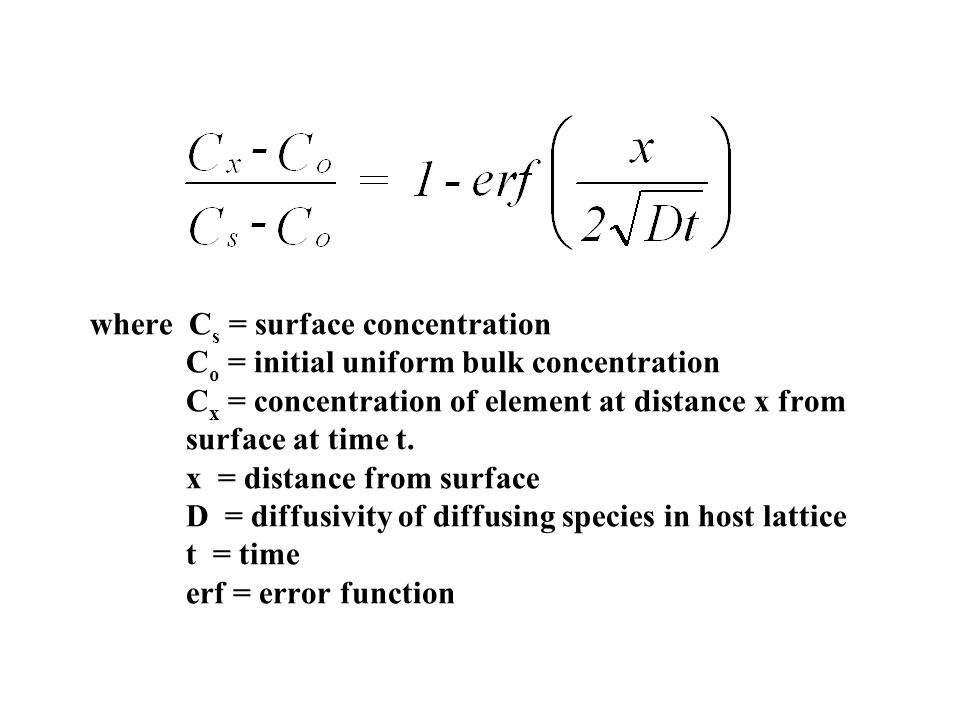 where Cs = surface concentration