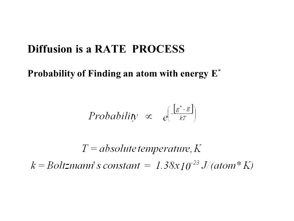 Diffusion is a RATE PROCESS Probability of Finding an atom with energy E*