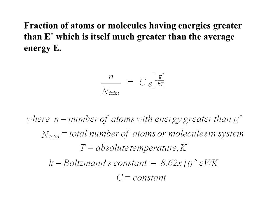 Fraction of atoms or molecules having energies greater than E