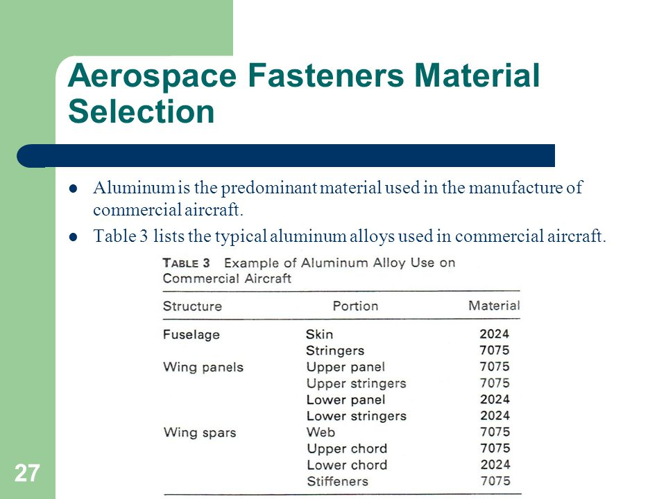 Aerospace Fasteners Material Selection