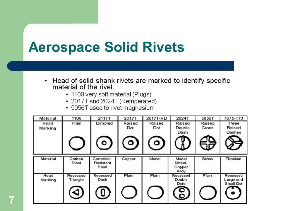 Aerospace Solid Rivets