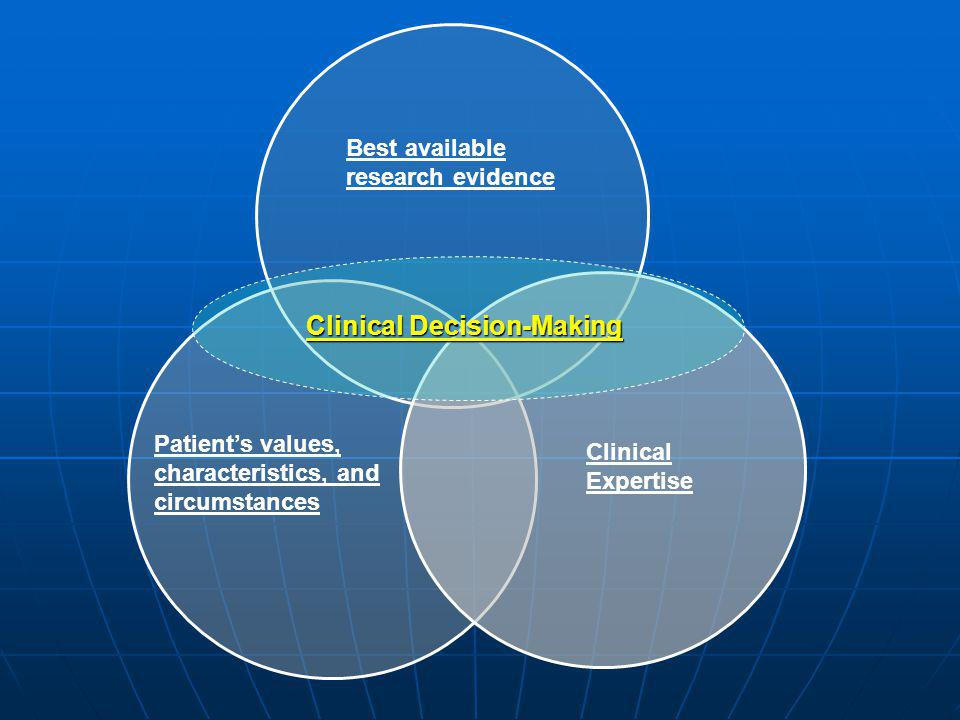 Clinical Decision-Making