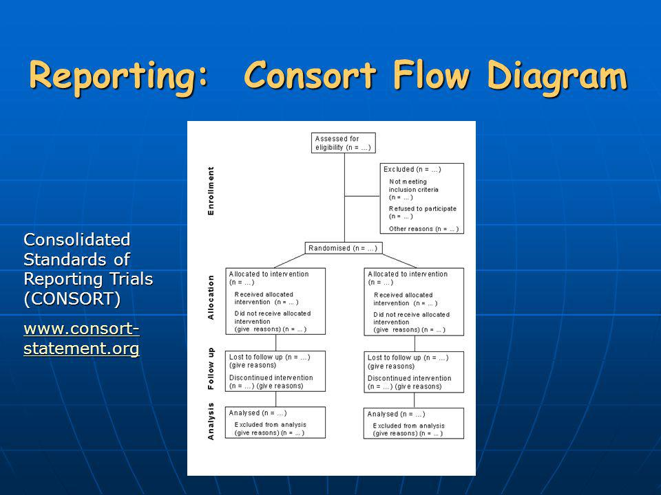 Reporting: Consort Flow Diagram