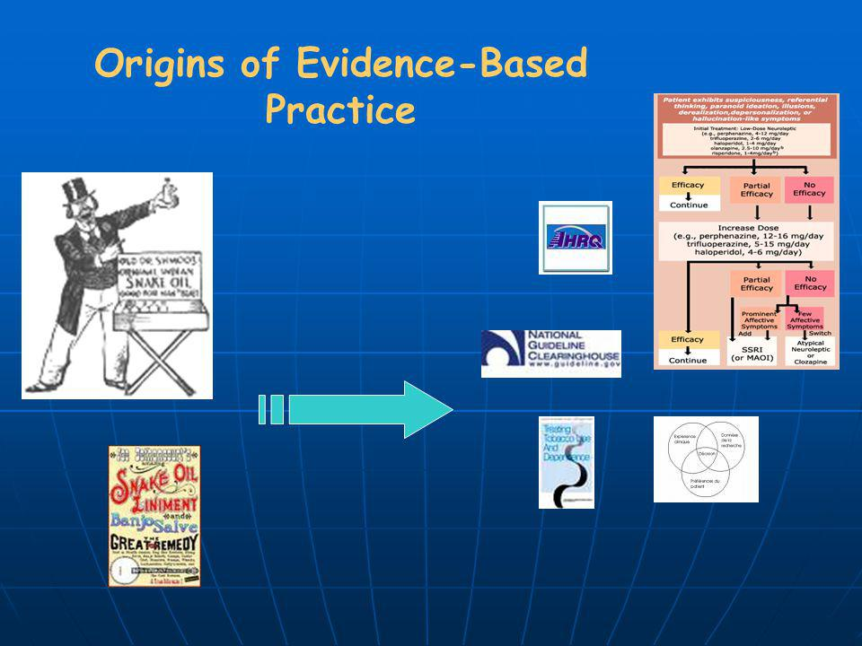 Origins of Evidence-Based Practice