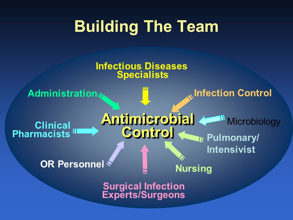 Building The Team Antimicrobial Control Infectious Diseases