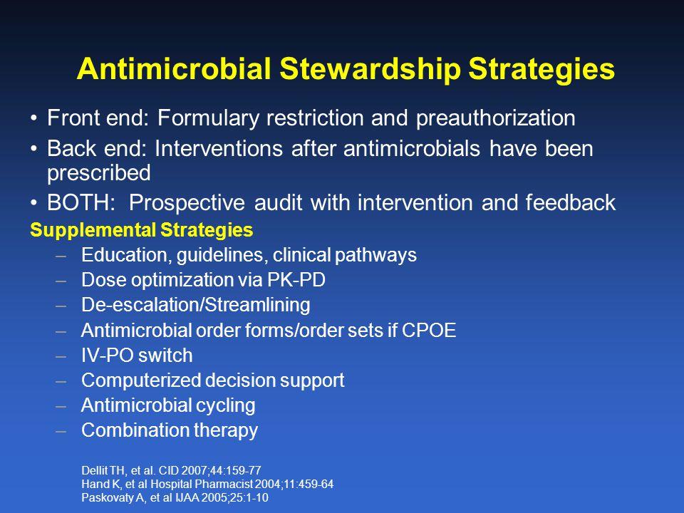 Antimicrobial Stewardship Strategies