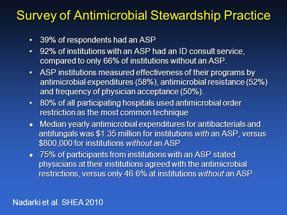 Survey of Antimicrobial Stewardship Practice