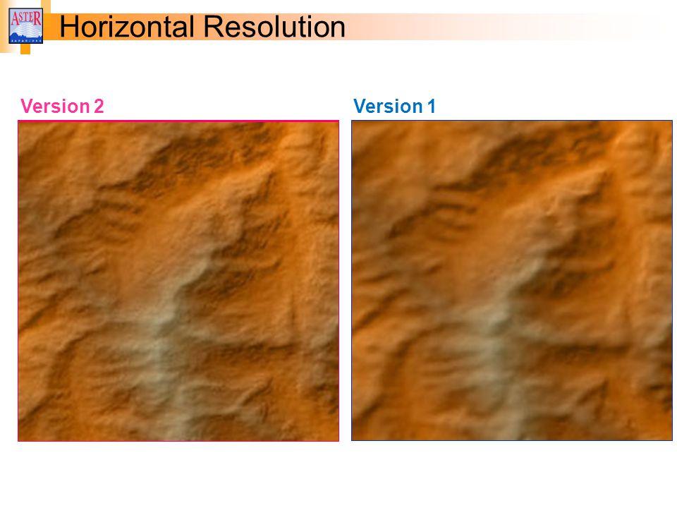 Horizontal Resolution