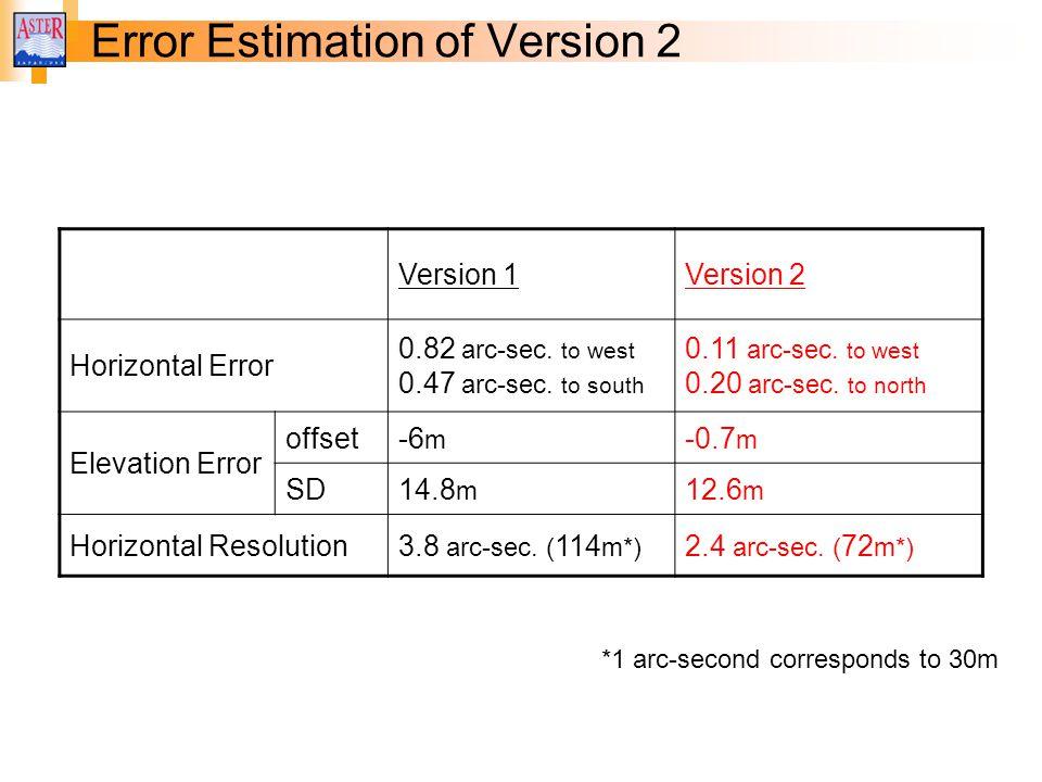 Error Estimation of Version 2