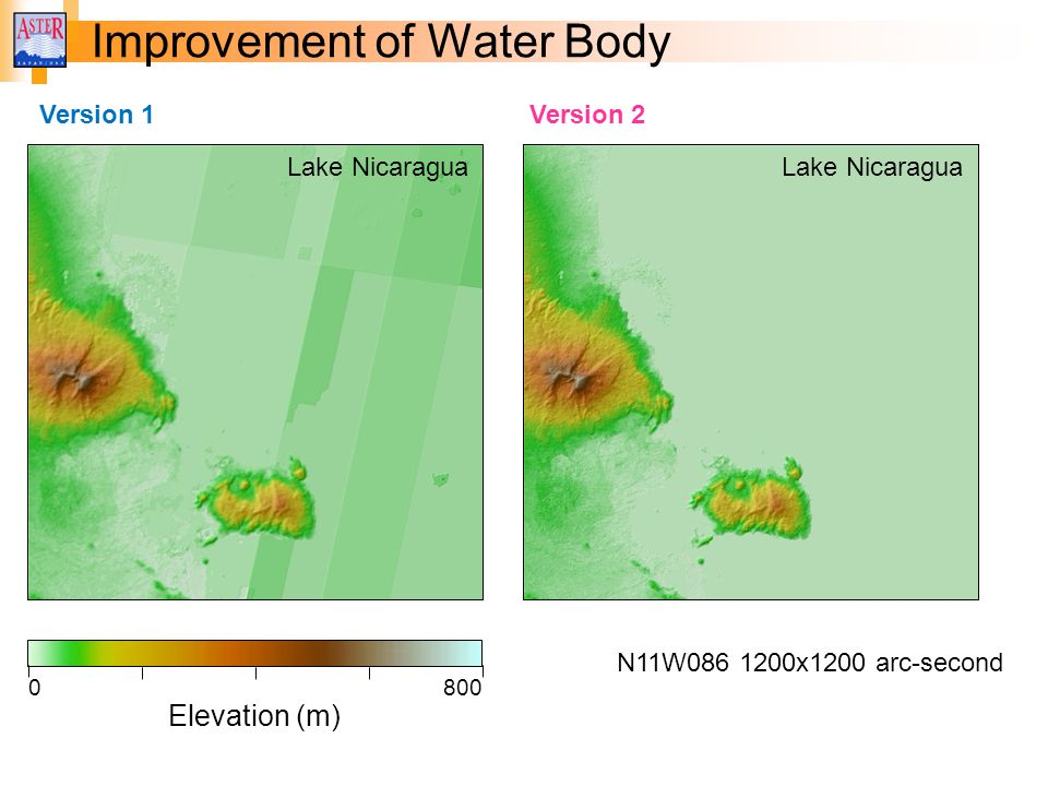Improvement of Water Body