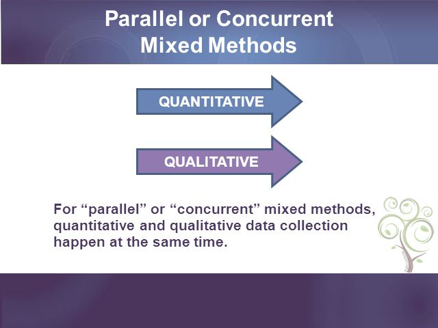 Parallel or Concurrent Mixed Methods