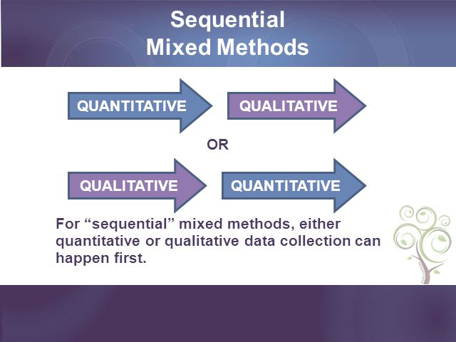 Sequential Mixed Methods