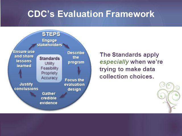 CDC's Evaluation Framework