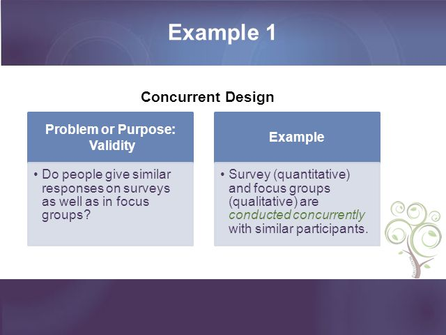 Example 1 Concurrent Design Problem or Purpose: Validity