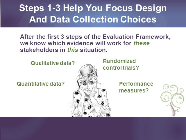 Steps 1-3 Help You Focus Design And Data Collection Choices