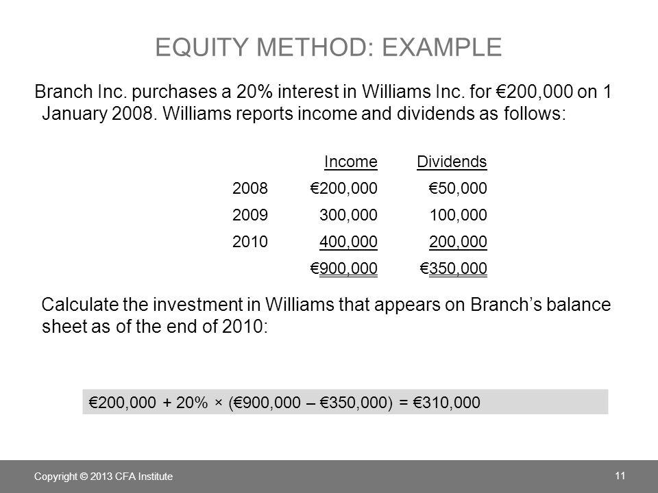Equity method: example