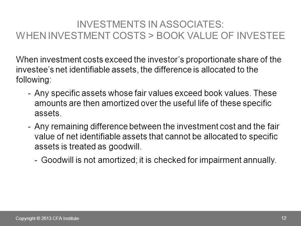 Investments in associates: when investment costs > book value of investee
