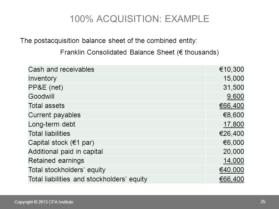 100% acquisition: example