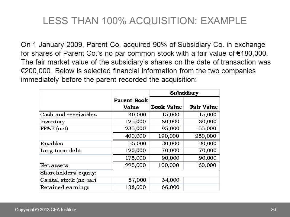 Less than 100% acquisition: example