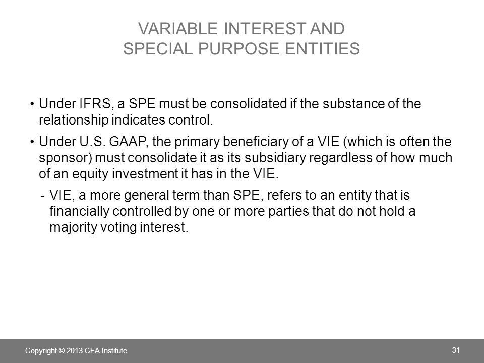 Variable interest and special purpose entities