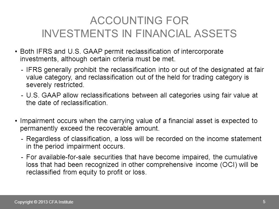 accounting for Investments in financial assets